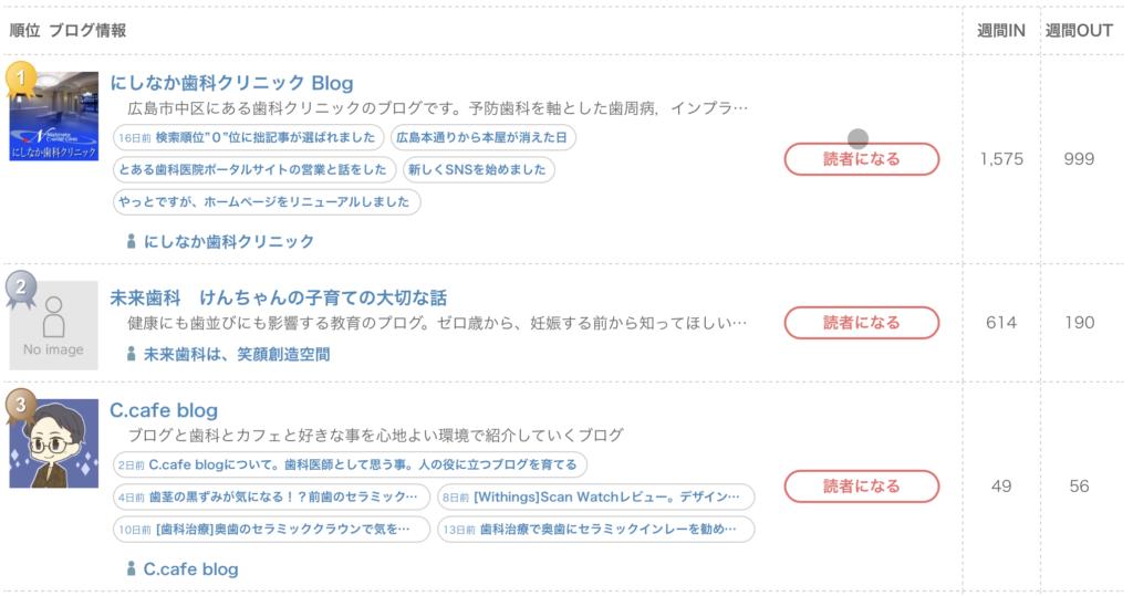 にほんブログ村 ランキング